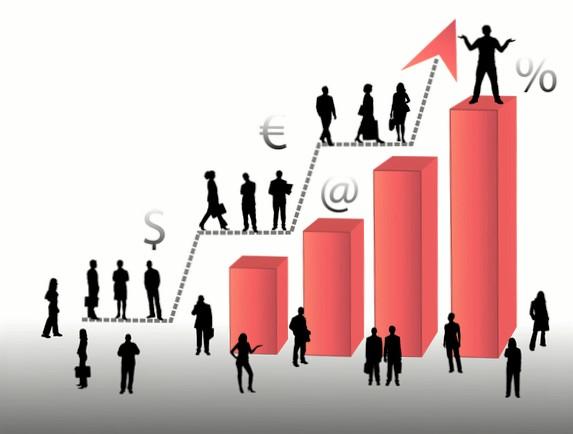 cuantificar el potencial de crecimiento