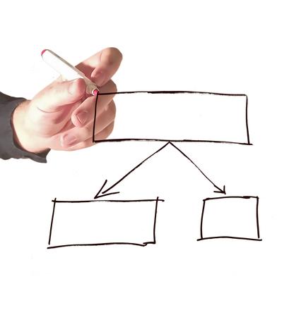 aumentar la facturación dividiendo el objetivo en otros más pequeños